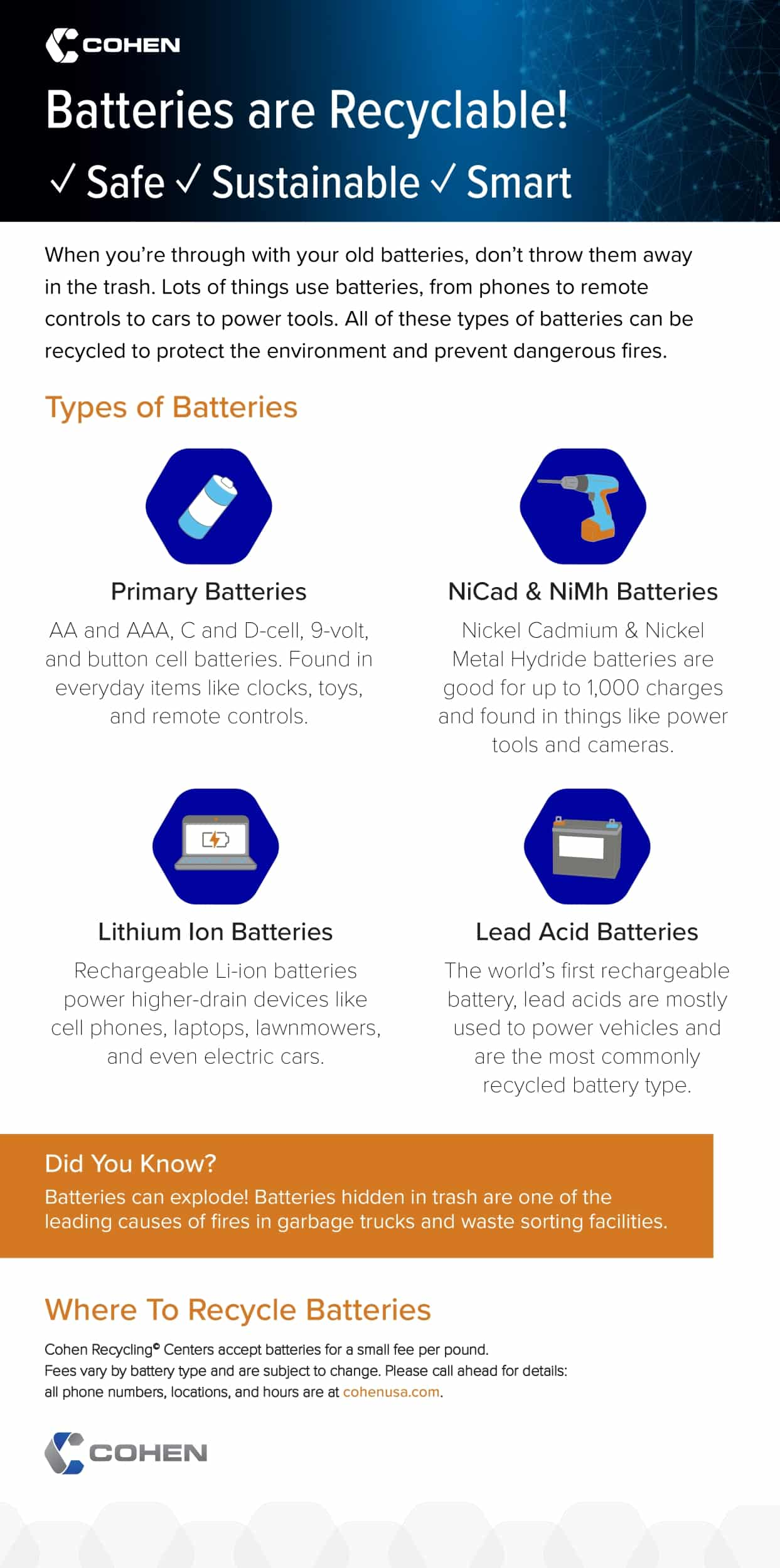 infographic describing battery recycling